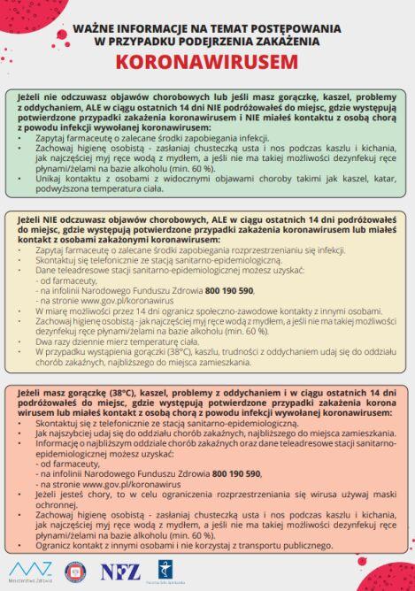 Ważne informacje na temat postępowania w przypadku podejrzenia zakażenia koronawirusem (Ministerstwo Zdrowia, Państwowa Inspekcja Sanitarna, Narodowy Fundusz Zdrowia, Naczelna Izba Aptekarska)