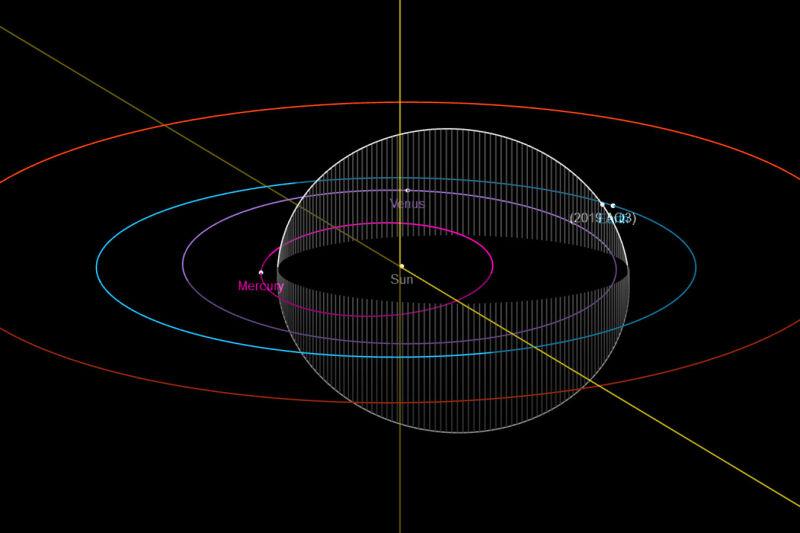 Na biało zaznaczono orbitę 2019 AQ3 (Jet Propulsion Laboratory/Wikipedia)
